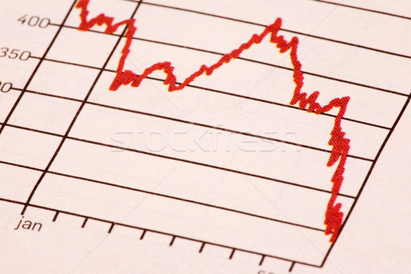 Stock Market Trend Stock photo © SimpleFoto