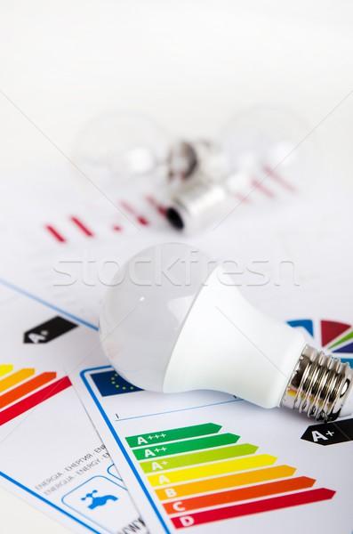 Gloeilamp energie-efficiëntie grafiek economisch licht bar Stockfoto © simpson33
