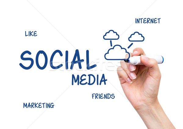 Hand drawing Social Media words. Internet conception  Stock photo © simpson33