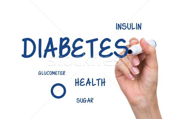 Main écrit diabète contenu bleu marqueur Photo stock © simpson33