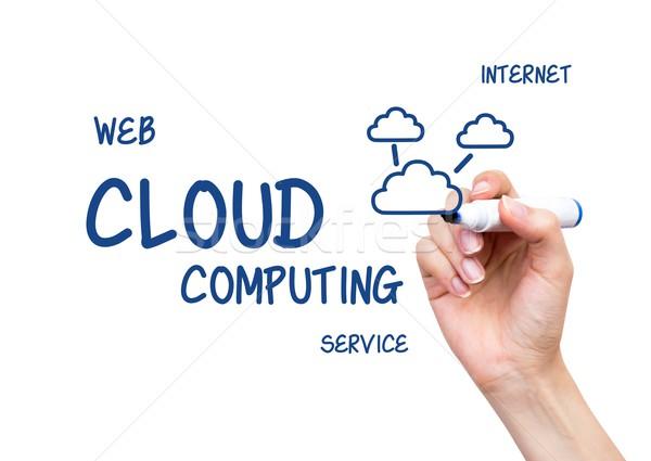 Mão desenho fluxograma educação nuvem Foto stock © simpson33