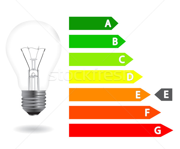 Energy efficiency light bulb Stock photo © smoki