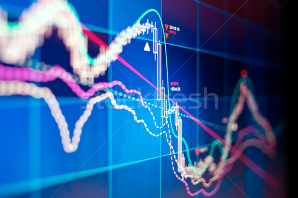 Stock photo: Technical Business Stock Chart