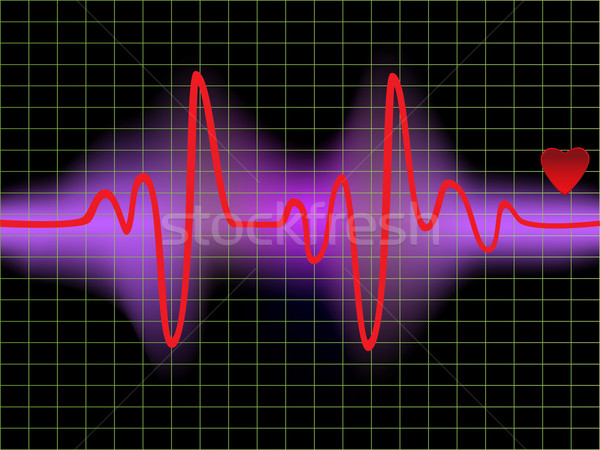 Heartbeat monitor Stock photo © soleilc