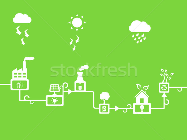 Solar and wind energy Stock photo © soleilc