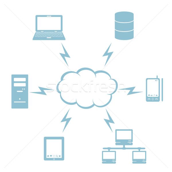 Cloud computing Stock photo © soleilc