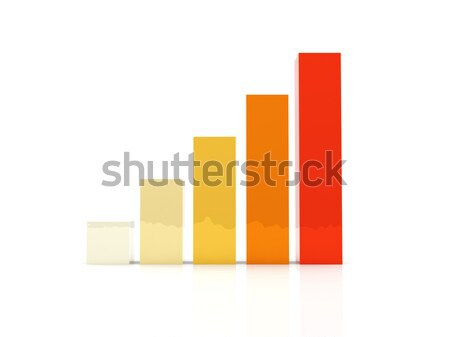 Tendencja 3d ilustracji wzrostu bar finansów korporacyjnych Zdjęcia stock © Spectral