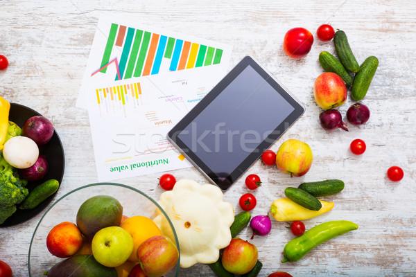 Egészséges táplálkozás tabletta organikus gyümölcs zöldség Stock fotó © Spectral