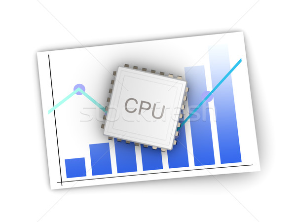 CPU Review	 Stock photo © Spectral