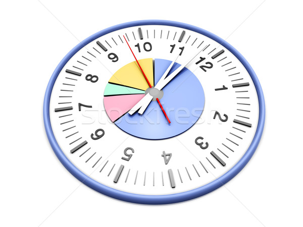 Time management Stock photo © Spectral