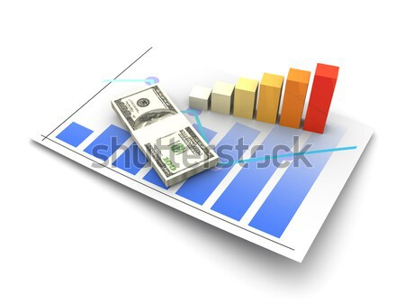 Commodity Statistics Stock photo © Spectral