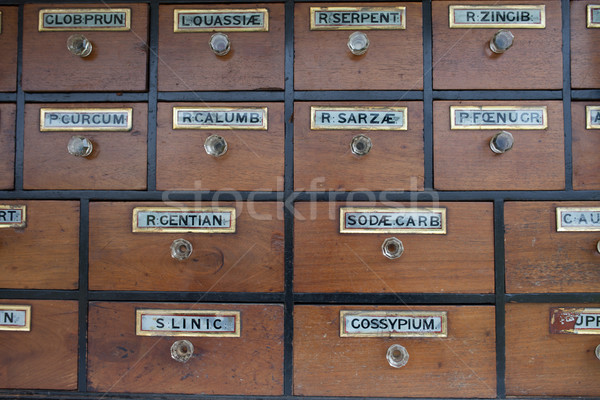 Cabinet of drawers with vintage labels Stock photo © stryjek