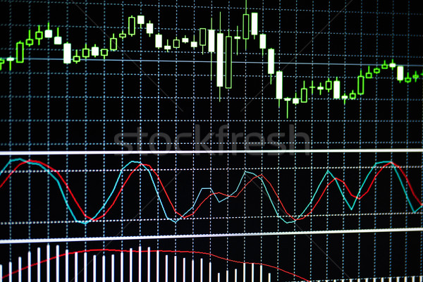Stock photo: Charts showing a dynamic evolution