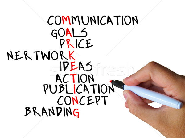 Marketing Words Shows Selling Promotional And Sales Stock photo © stuartmiles
