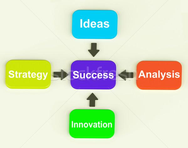 Success Diagram Means Progress Accomplishing And Strategy Stock photo © stuartmiles
