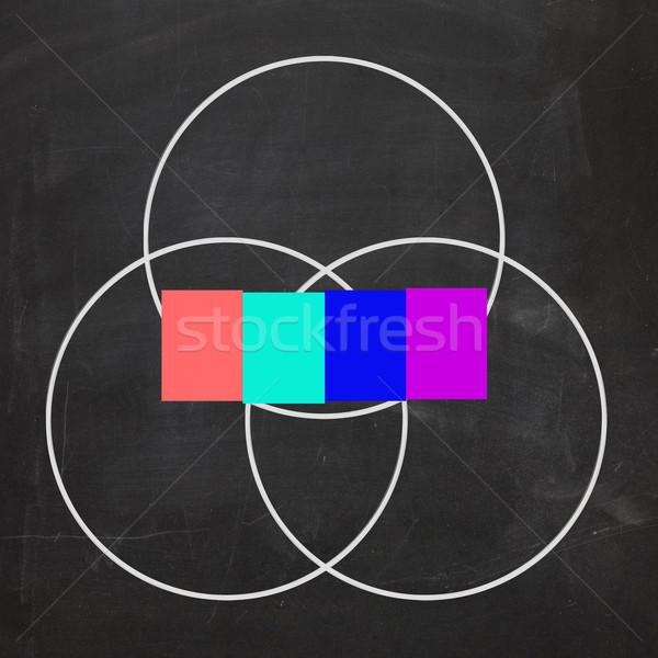 Four Letter Word Venn Diagram Shows Intersect Or Overlap Stock photo © stuartmiles
