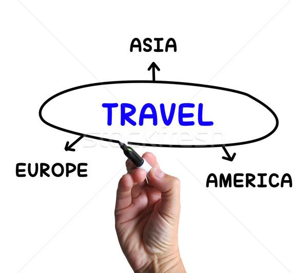 Travel Diagram Shows Trip To Europe Asia Or America Stock photo © stuartmiles