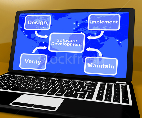 Software Development Diagram Shows Implement Maintain And Verify Stock photo © stuartmiles