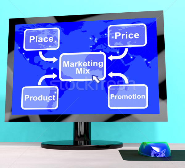 Marketing Mix With Price Product And Promotion Stock photo © stuartmiles