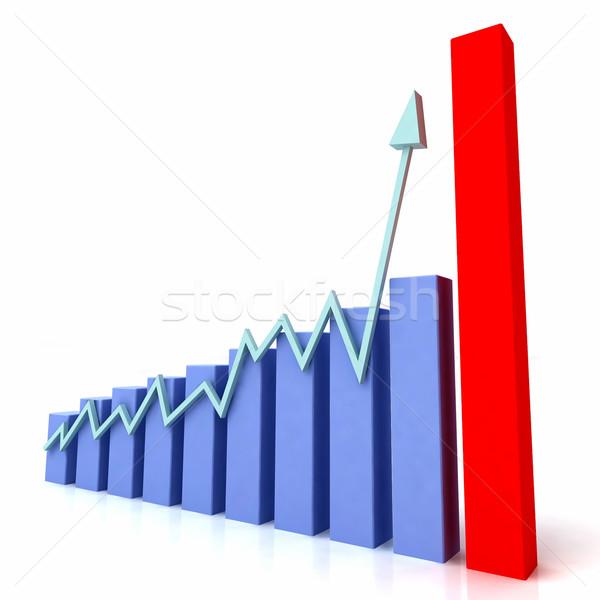 Graph Shows Budget Against Actual Stock photo © stuartmiles