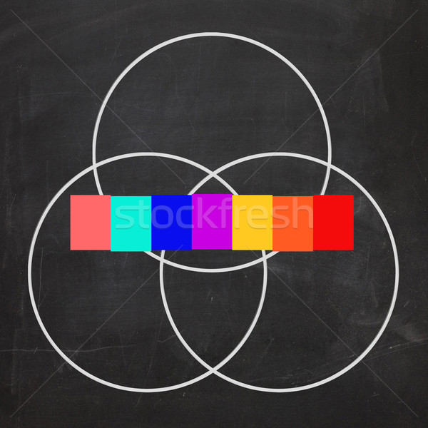Seven Letter Word Venn Diagram Shows Intersect Or Overlap Stock photo © stuartmiles