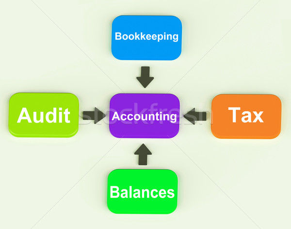 Accounting Diagram Shows Accountant Balances And Bookkeeping Stock photo © stuartmiles