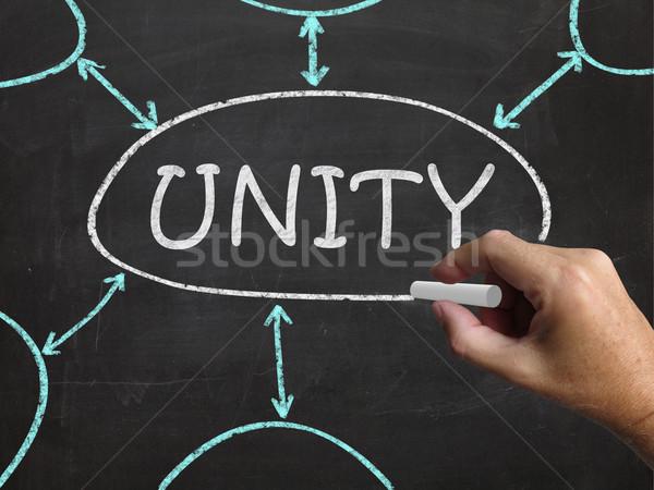 Unità lavagna lavoro squadra cooperazione significato Foto d'archivio © stuartmiles