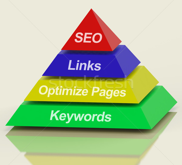 Stock photo: SEO Pyramid Showing Use Of Keywords Links Titles And Tags