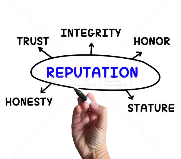 Diagram vertrouwen geloofwaardigheid betekenis manager beheer Stockfoto © stuartmiles