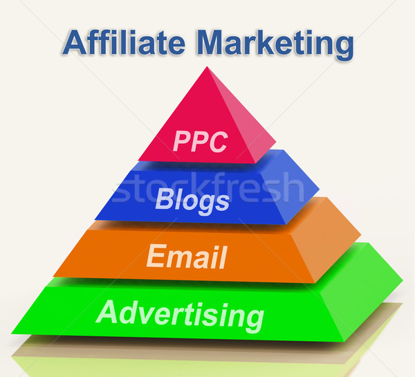 Affiliate Marketing Pyramid Shows Emailing Blogging Advertisemen Stock photo © stuartmiles