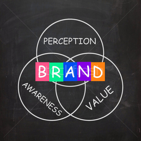 Company Brand Improves Awareness and Perception of Value Stock photo © stuartmiles