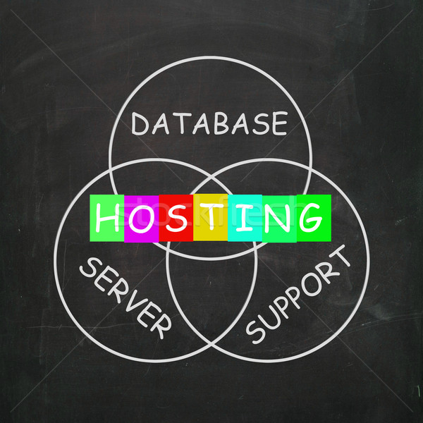 Stock photo: Internet Words Include Hosting Database Server and Support