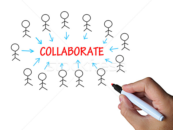 Collaborate On Whiteboard Means Cooperative Work And Motivation Stock photo © stuartmiles