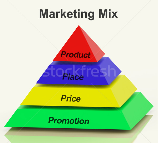 Marketing Mix Pyramid With Place Price Product And Promotion Stock photo © stuartmiles