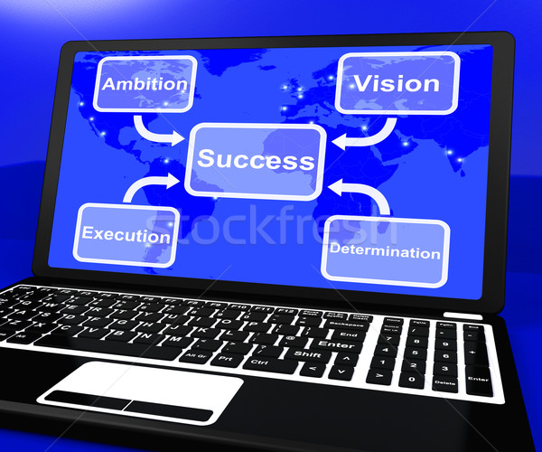 Success Diagram On Laptop Showing Vision And Determination Stock photo © stuartmiles