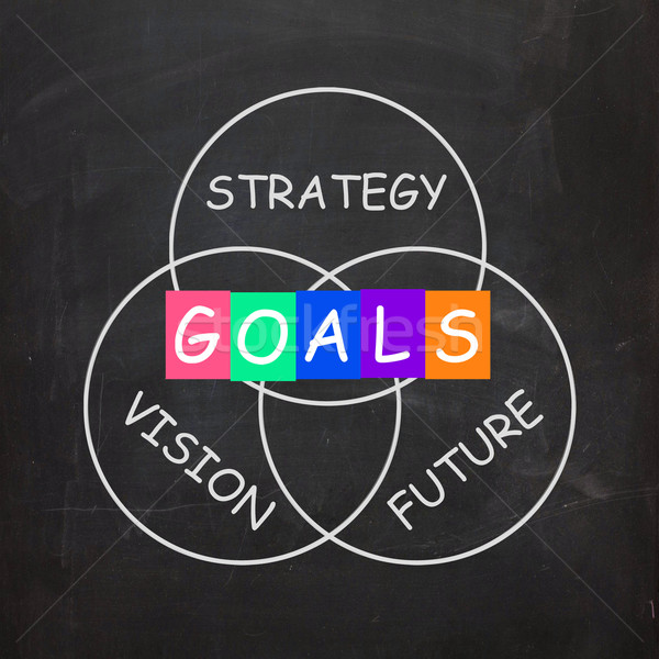 Words Refer to Vision Future Strategy and Goals Stock photo © stuartmiles