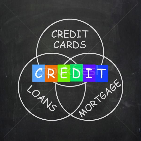 Financiële woorden krediet hypotheek bancaire geld Stockfoto © stuartmiles