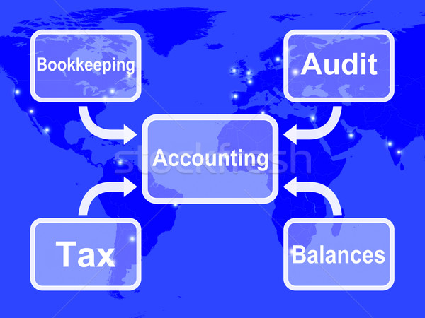 Rechnungslegung Karte Buchhaltung Steuern Stock foto © stuartmiles