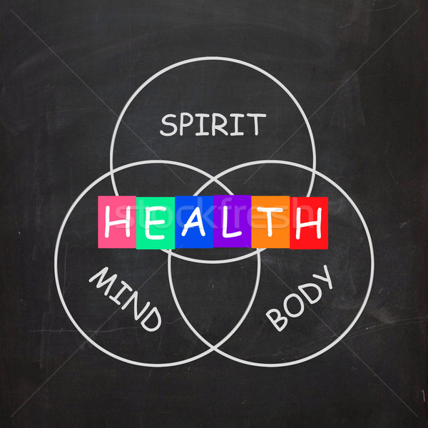 Stock photo: Health of Spirit Mind and Body Means Mindfulness