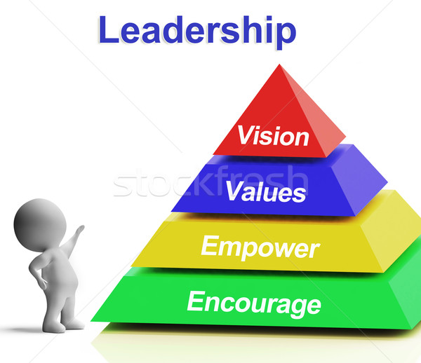 Leadership Pyramid Showing Vision Values Empowerment and Encoura Stock photo © stuartmiles