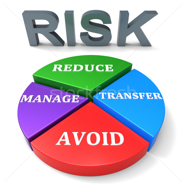 Reducing Risk Indicates Unsafe Hazard And Insecurity Stock photo © stuartmiles
