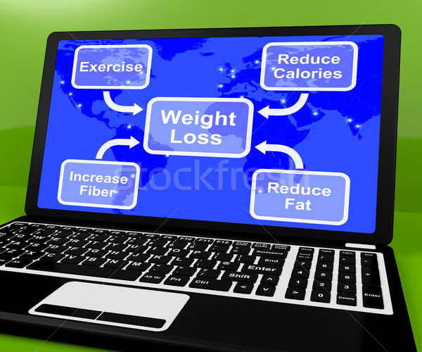 Diagramme portable exercice calories Photo stock © stuartmiles