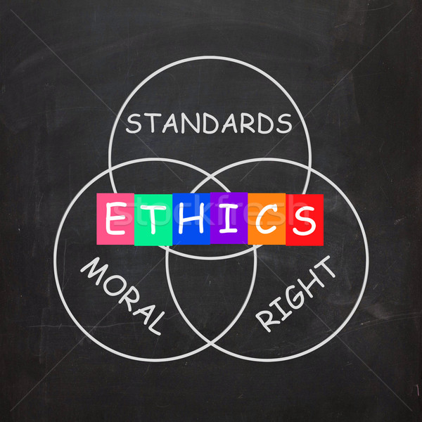Ethics Standards Moral and Right Words Show Values Stock photo © stuartmiles