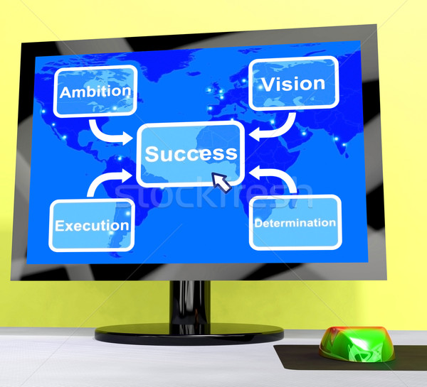 Success Diagram Showing Vision And Determination Stock photo © stuartmiles