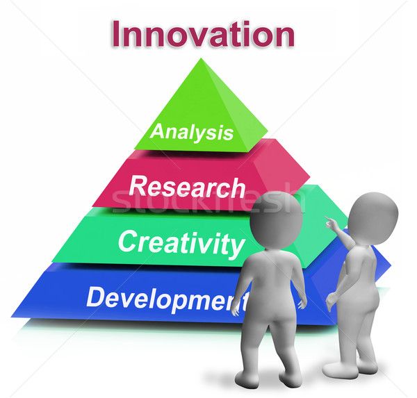 Innovation Pyramid Shows New And Latest Developments Stock photo © stuartmiles