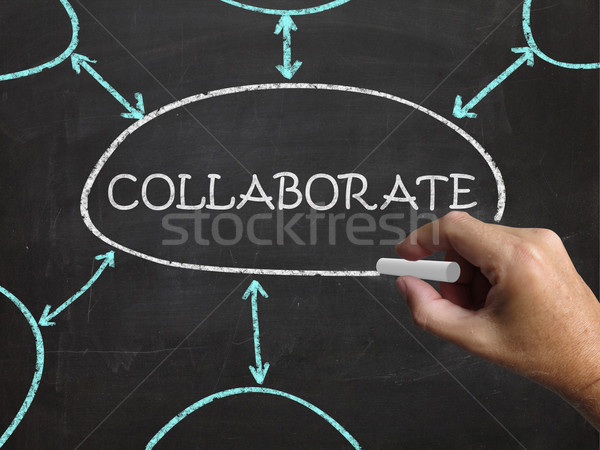 Collaborate Blackboard Shows Working Together And Synergy Stock photo © stuartmiles