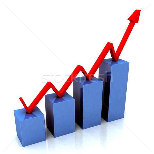 Blue Bar Chart Shows Budget Versus Actual Stock photo © stuartmiles