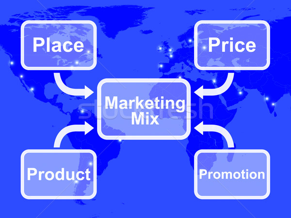 Marketing Mix With Place Price Product And Promotion Stock photo © stuartmiles
