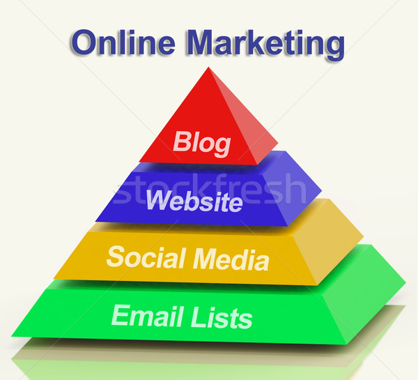 Online Marketing Pyramid Showing Blogs Websites Social Media And Stock photo © stuartmiles