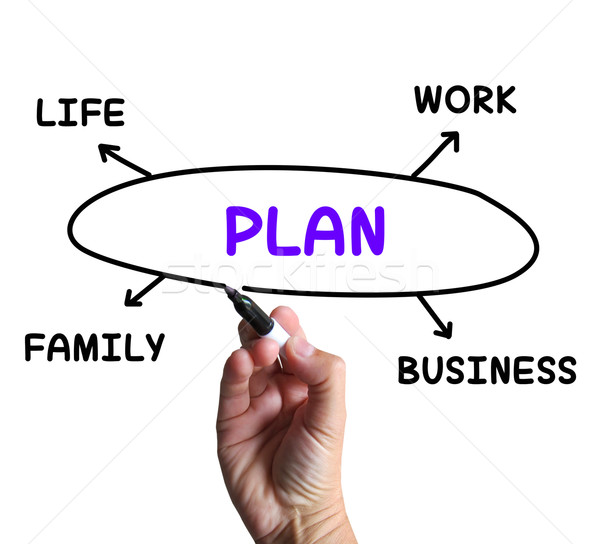 Plan Diagram Means Managing Time And Areas Of Life Stock photo © stuartmiles